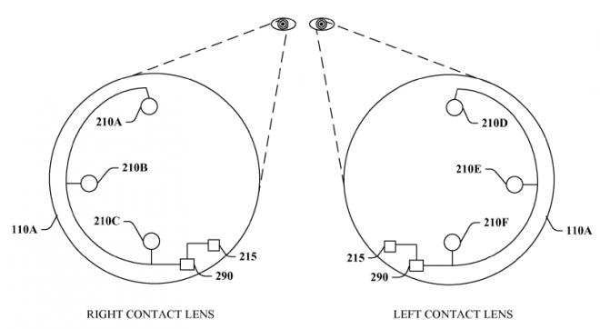 patente google lentes contacto